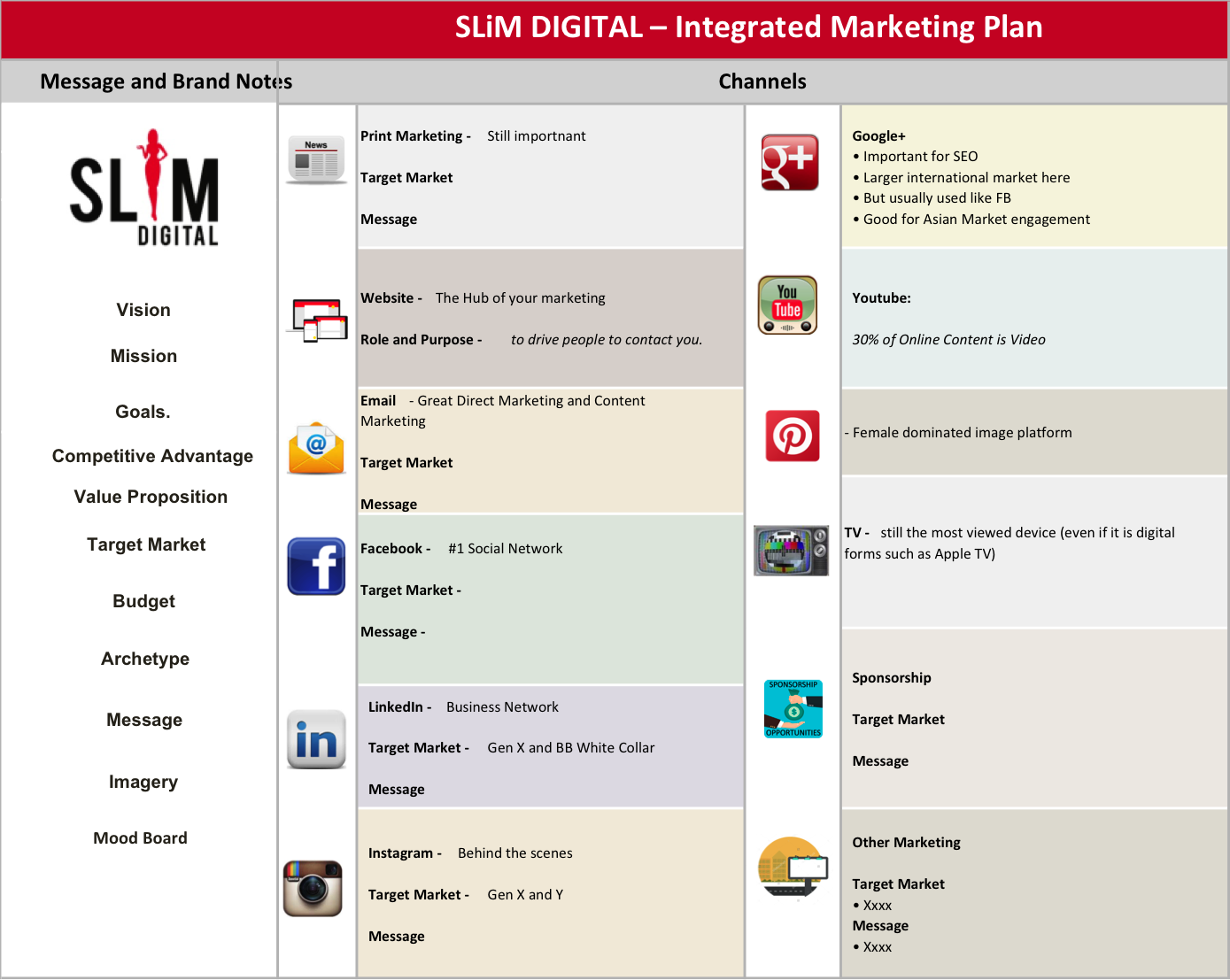 Slim Digital integrated marketing